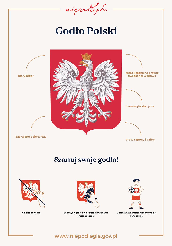 Symbole Narodowe Godło Polski